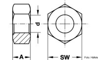 Sechskantmutter Stahl verzinkt M10